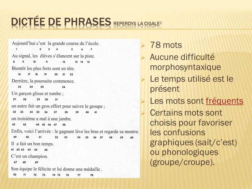78 mots Aucune difficulté morphosyntaxique Le temps utilisé est le présent Les mots sont fréquentsfréquents Certains mots sont choisis pour favoriser les confusions graphiques (sait/cest) ou phonologiques (groupe/croupe).