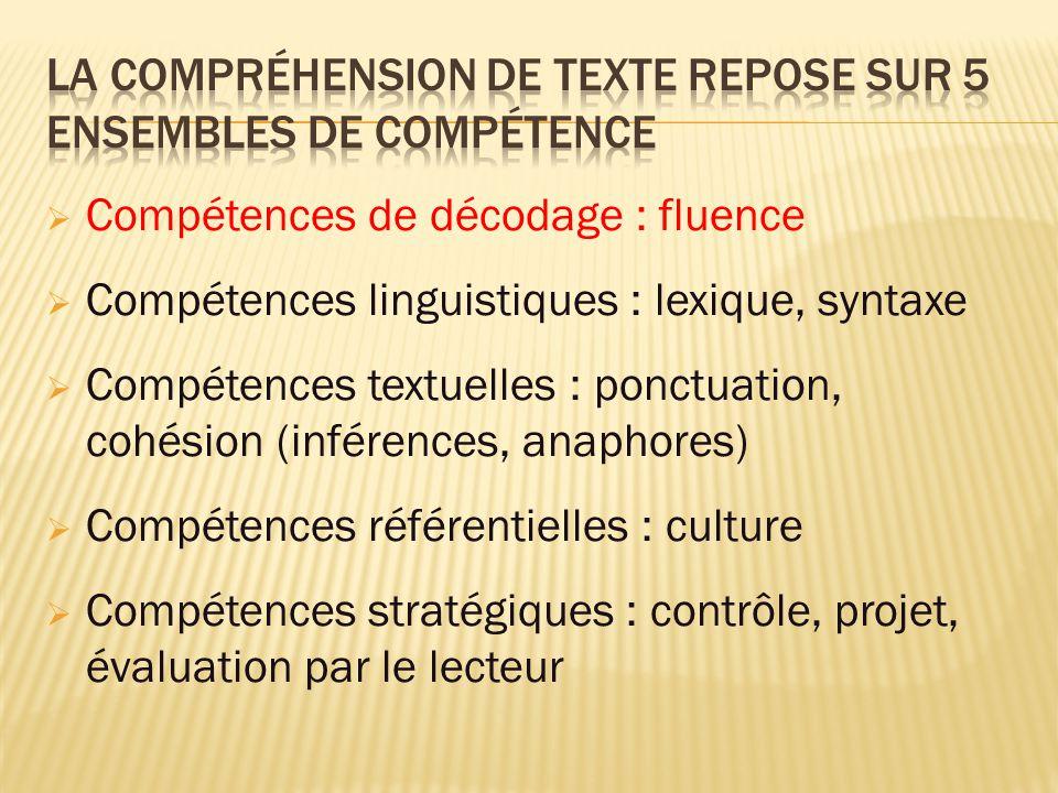 Compétences de décodage : fluence Compétences linguistiques : lexique, syntaxe Compétences textuelles : ponctuation, cohésion (inférences, anaphores) Compétences référentielles : culture Compétences stratégiques : contrôle, projet, évaluation par le lecteur