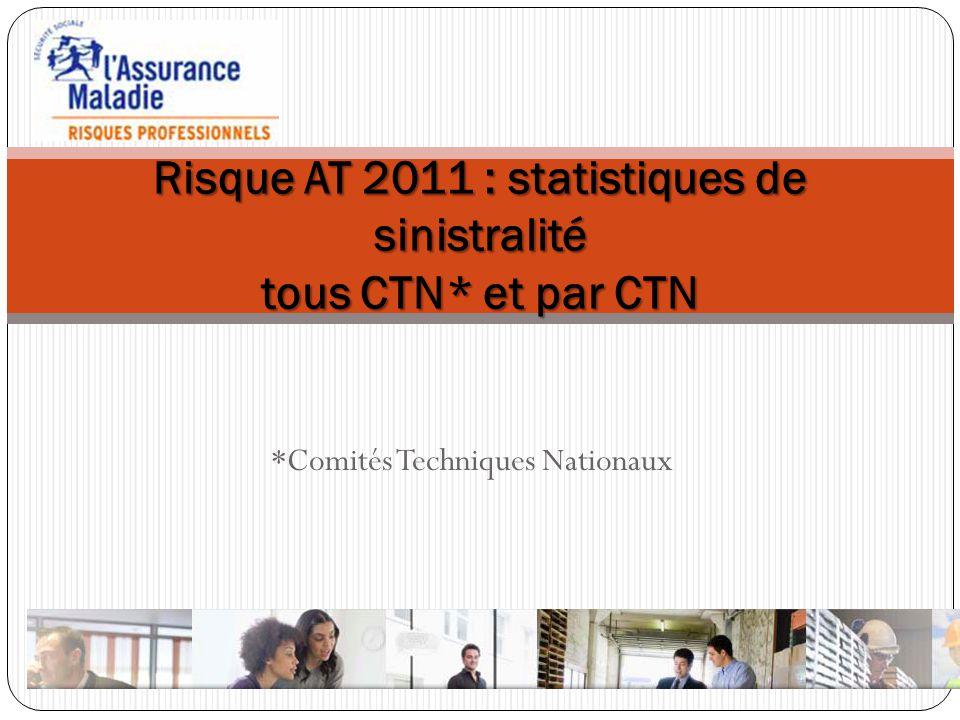 *Comités Techniques Nationaux Risque AT 2011 : statistiques de sinistralité tous CTN* et par CTN