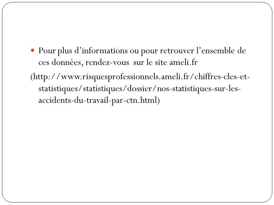 Pour plus dinformations ou pour retrouver lensemble de ces données, rendez-vous sur le site ameli.fr (http://www.risquesprofessionnels.ameli.fr/chiffr