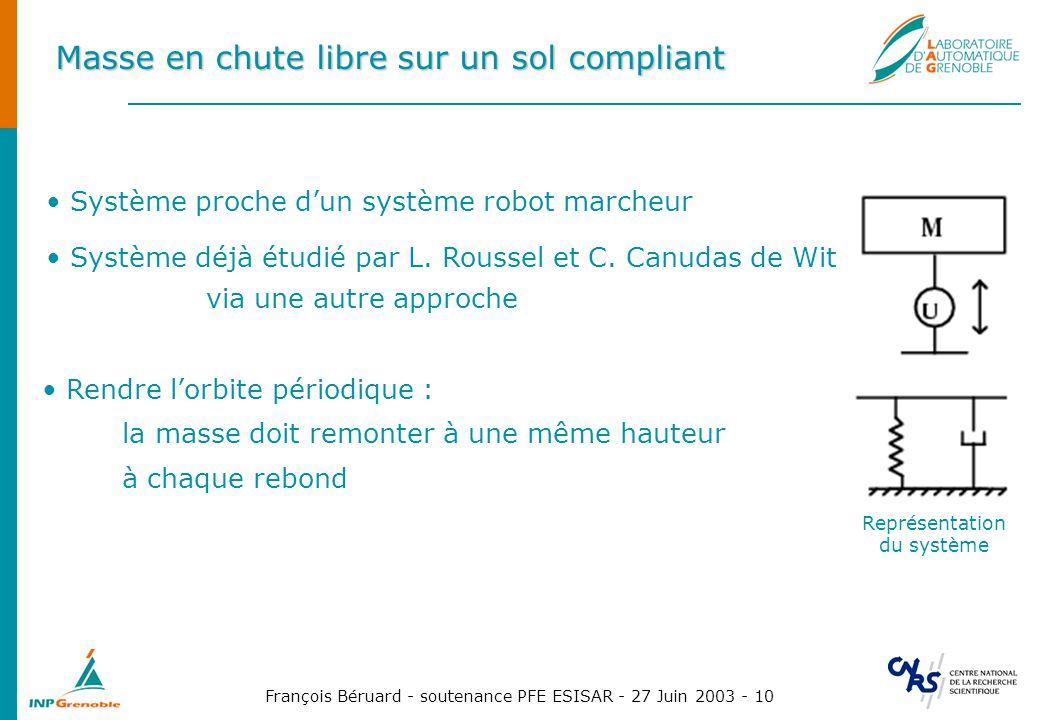 François Béruard - soutenance PFE ESISAR - 27 Juin 2003 - 10 Masse en chute libre sur un sol compliant Système proche dun système robot marcheur Systè