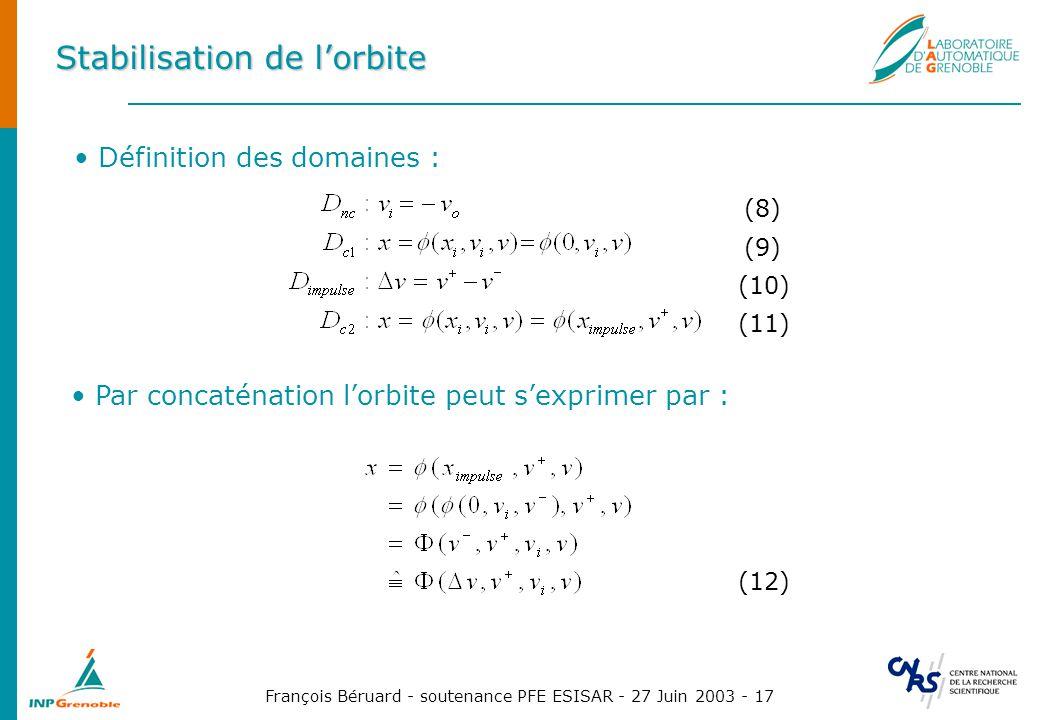 François Béruard - soutenance PFE ESISAR - 27 Juin 2003 - 17 Stabilisation de lorbite Définition des domaines : (8) (9) (10) (11) Par concaténation lo