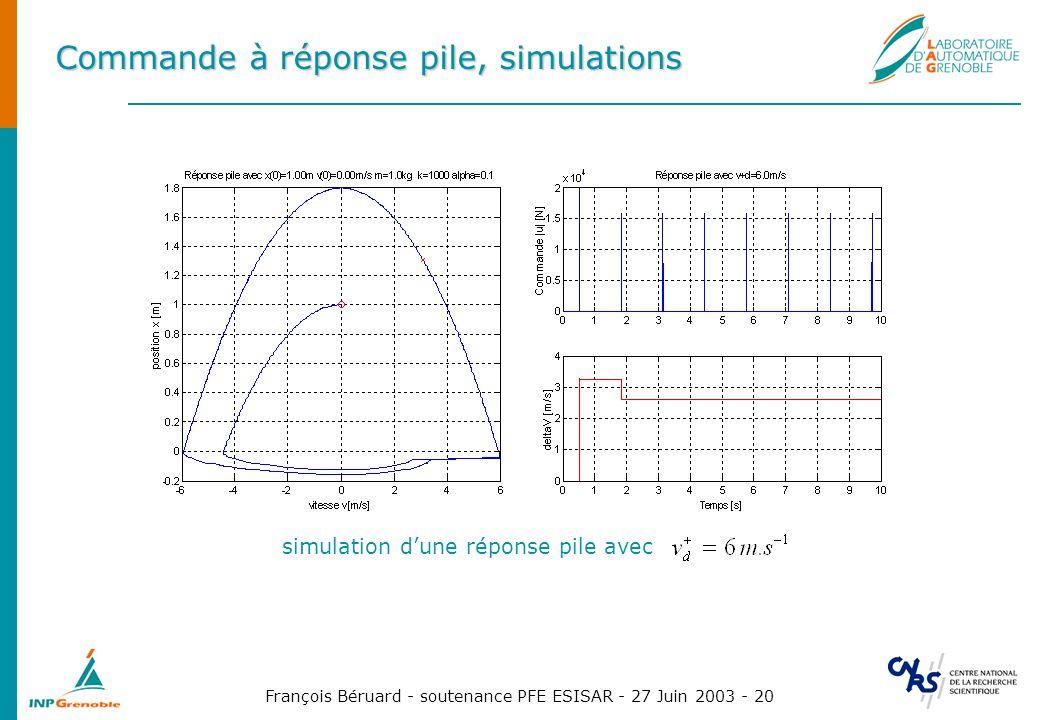 François Béruard - soutenance PFE ESISAR - 27 Juin 2003 - 20 Commande à réponse pile, simulations simulation dune réponse pile avec