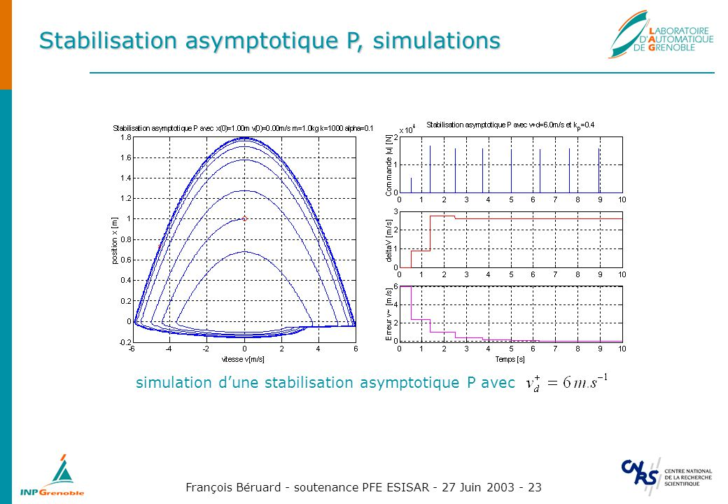 François Béruard - soutenance PFE ESISAR - 27 Juin 2003 - 23 Stabilisation asymptotique P, simulations simulation dune stabilisation asymptotique P av