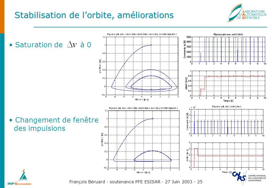 François Béruard - soutenance PFE ESISAR - 27 Juin 2003 - 25 Stabilisation de lorbite, améliorations Saturation deà 0 Changement de fenêtre des impuls