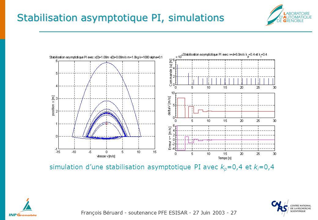 François Béruard - soutenance PFE ESISAR - 27 Juin 2003 - 27 Stabilisation asymptotique PI, simulations simulation dune stabilisation asymptotique PI