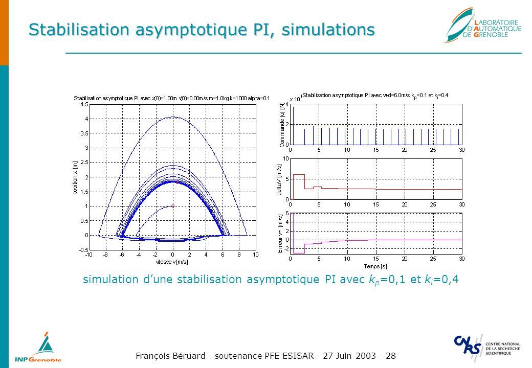 François Béruard - soutenance PFE ESISAR - 27 Juin 2003 - 28 Stabilisation asymptotique PI, simulations simulation dune stabilisation asymptotique PI