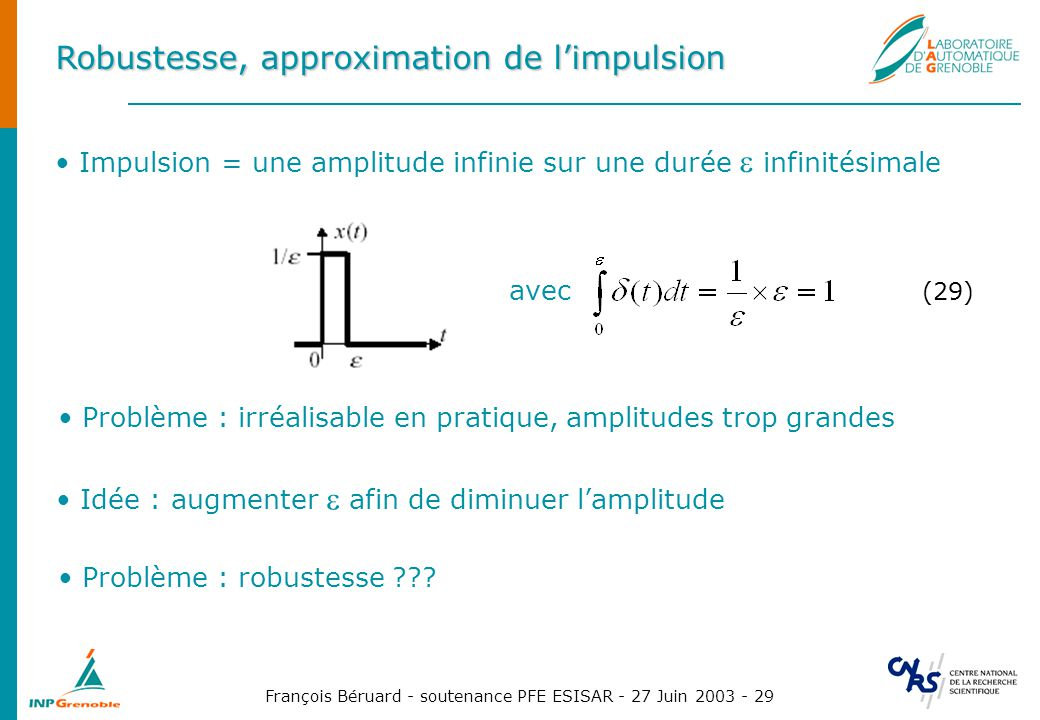 François Béruard - soutenance PFE ESISAR - 27 Juin 2003 - 29 Robustesse, approximation de limpulsion Problème : irréalisable en pratique, amplitudes t