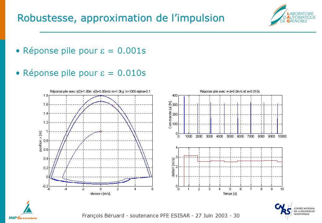 François Béruard - soutenance PFE ESISAR - 27 Juin 2003 - 30 Robustesse, approximation de limpulsion Réponse pile pour = 0.010s Réponse pile pour = 0.