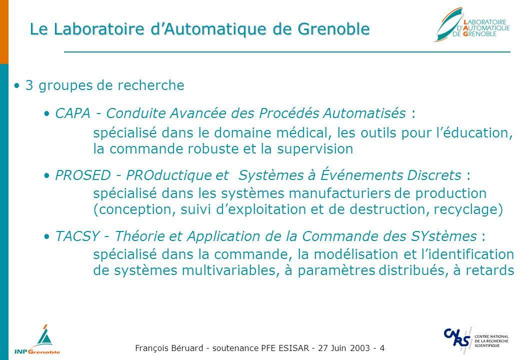 François Béruard - soutenance PFE ESISAR - 27 Juin 2003 - 4 Le Laboratoire dAutomatique de Grenoble 3 groupes de recherche CAPA - Conduite Avancée des