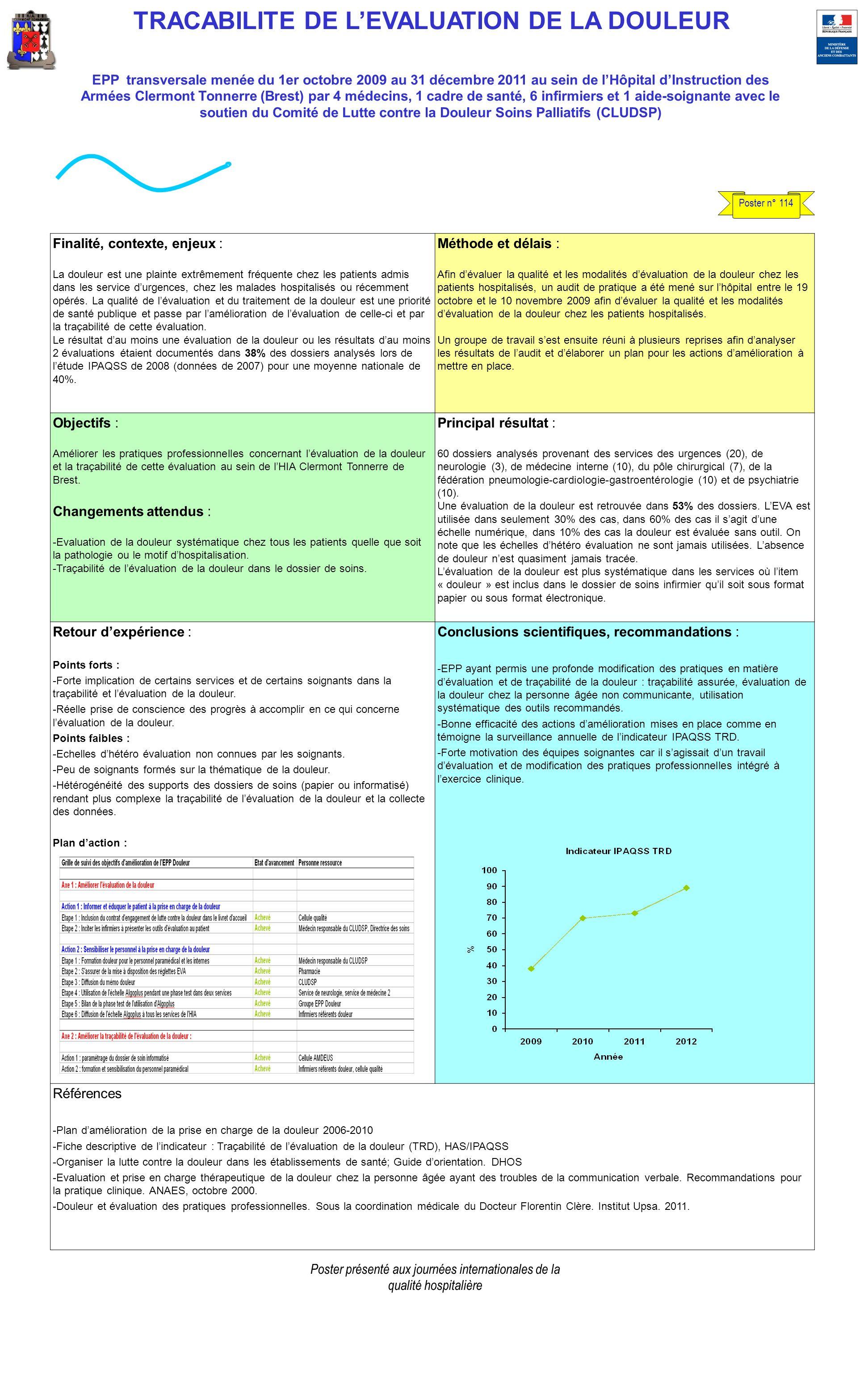 Poster présenté aux journées internationales de la qualité hospitalière TRACABILITE DE LEVALUATION DE LA DOULEUR JL, 41 ansB, 37 ans Finalité, context