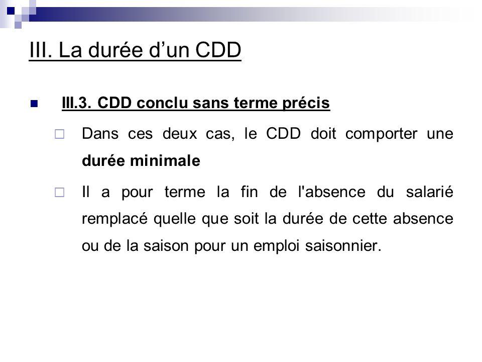 III. La durée dun CDD III.3.