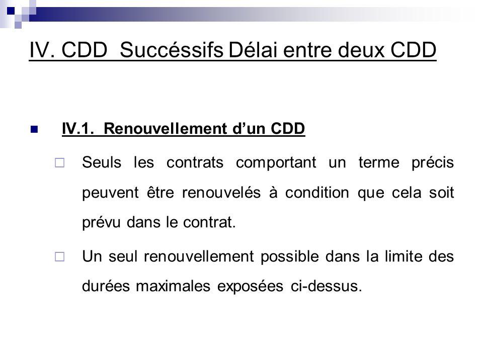 IV. CDD Succéssifs Délai entre deux CDD IV.1.