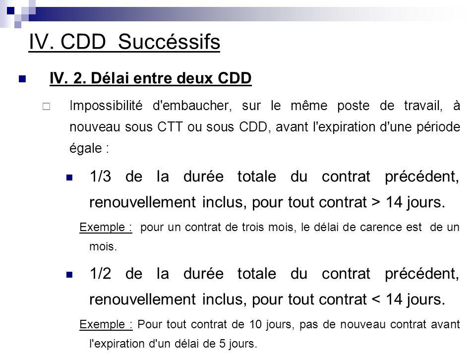 IV. CDD Succéssifs IV. 2.