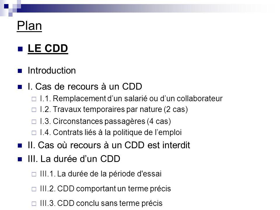 Plan LE CDD Introduction I. Cas de recours à un CDD I.1.