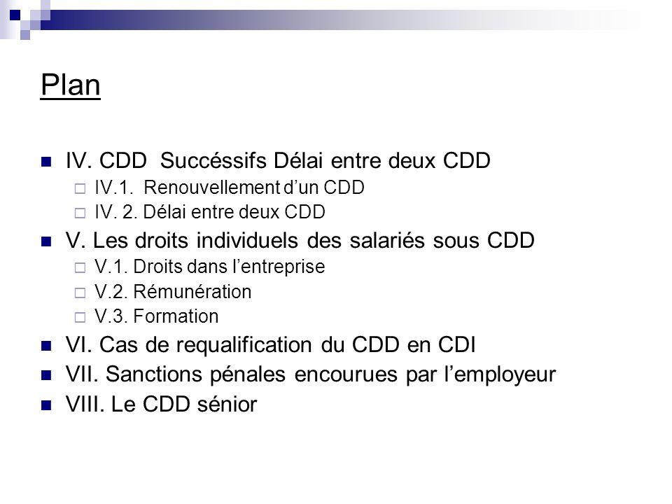 Plan IV. CDD Succéssifs Délai entre deux CDD IV.1.