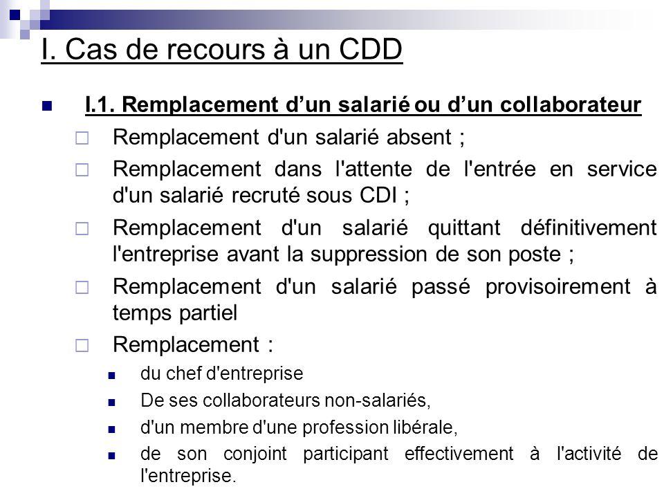 I. Cas de recours à un CDD I.1.