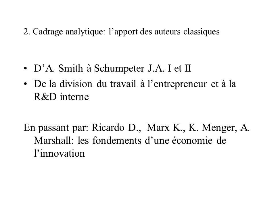 2. Cadrage analytique: lapport des auteurs classiques DA. Smith à Schumpeter J.A. I et II De la division du travail à lentrepreneur et à la R&D intern