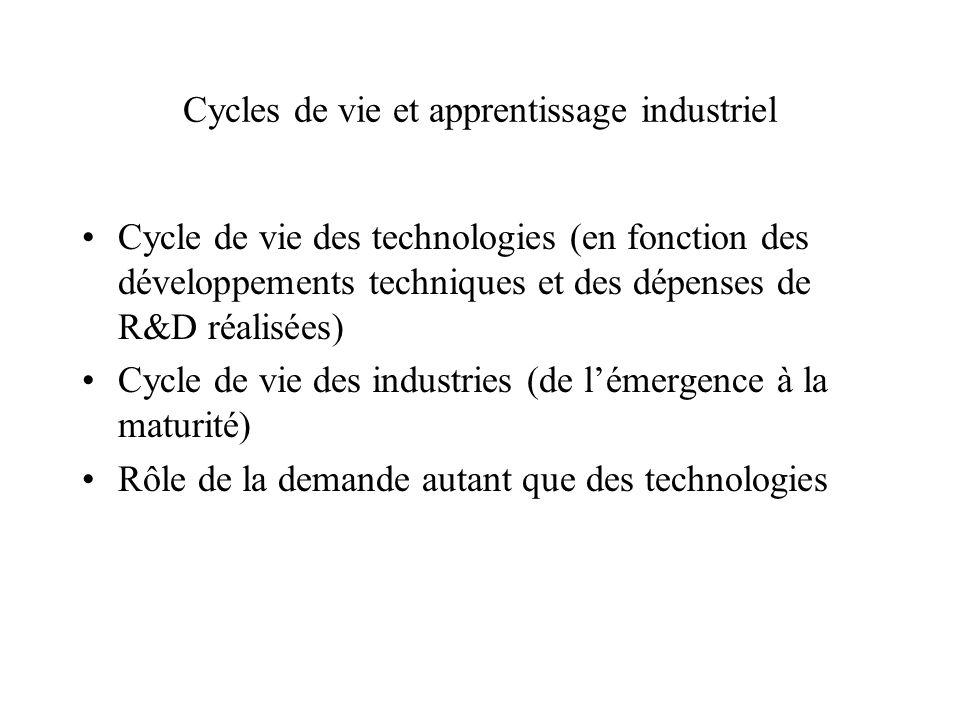 Cycles de vie et apprentissage industriel Cycle de vie des technologies (en fonction des développements techniques et des dépenses de R&D réalisées) C