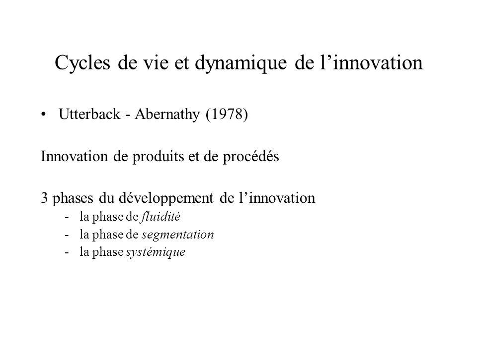 Cycles de vie et dynamique de linnovation Utterback - Abernathy (1978) Innovation de produits et de procédés 3 phases du développement de linnovation