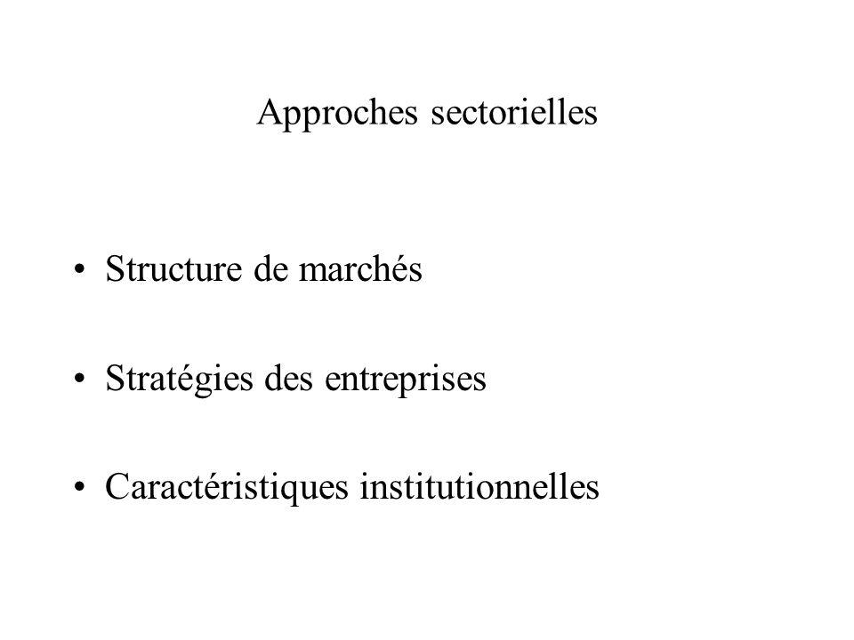 Approches sectorielles Structure de marchés Stratégies des entreprises Caractéristiques institutionnelles