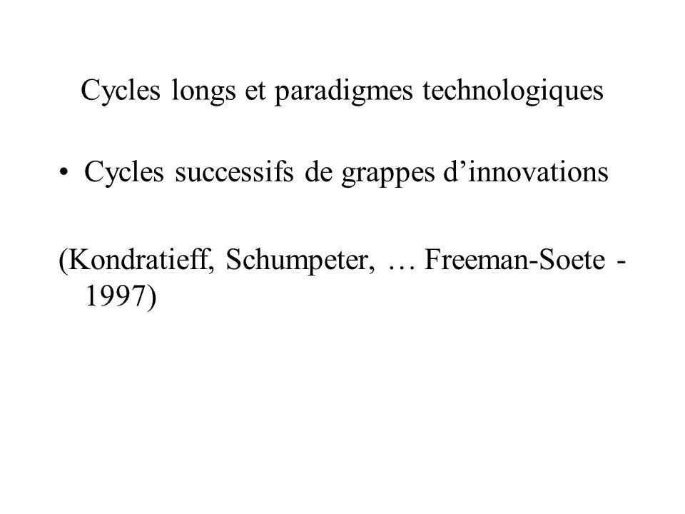Cycles longs et paradigmes technologiques Cycles successifs de grappes dinnovations (Kondratieff, Schumpeter, … Freeman-Soete - 1997)