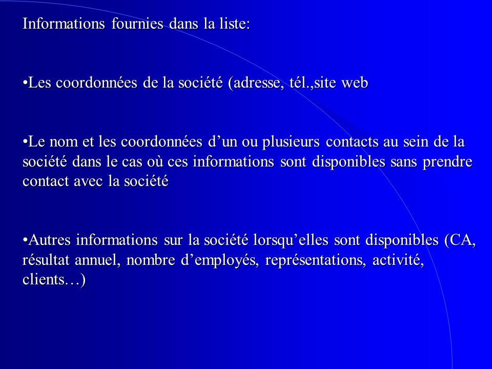 Informations fournies dans la liste: Les coordonnées de la société (adresse, tél.,site webLes coordonnées de la société (adresse, tél.,site web Le nom