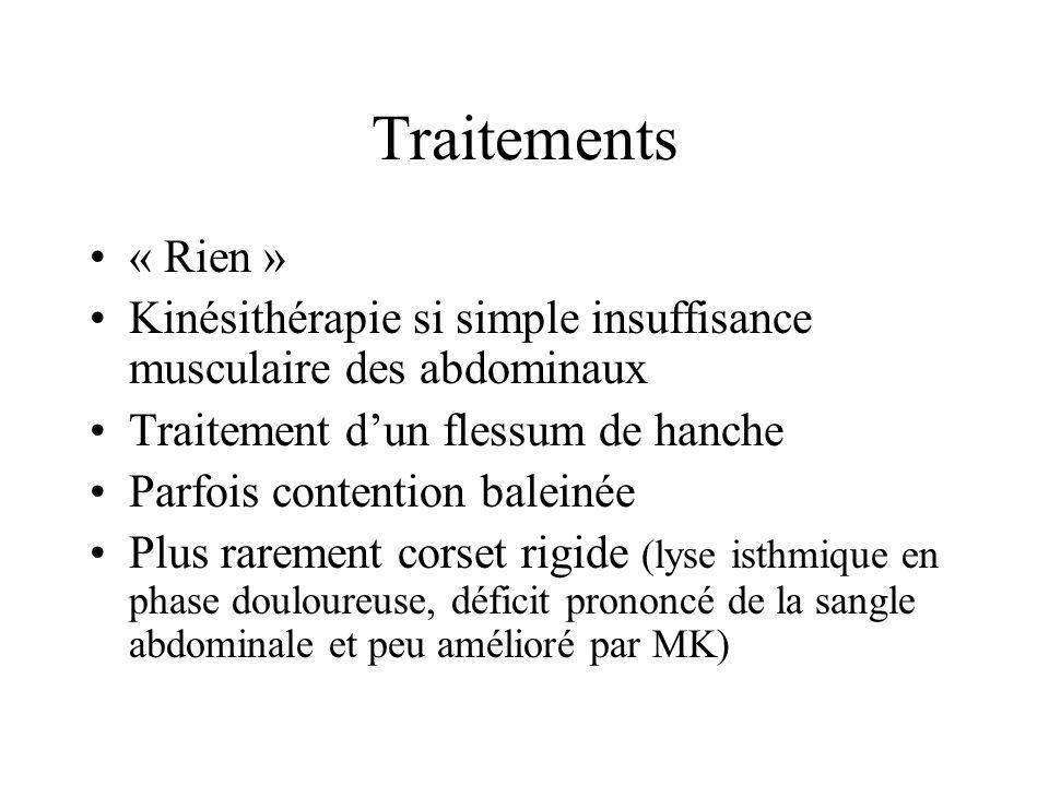 Traitements « Rien » Kinésithérapie si simple insuffisance musculaire des abdominaux Traitement dun flessum de hanche Parfois contention baleinée Plus