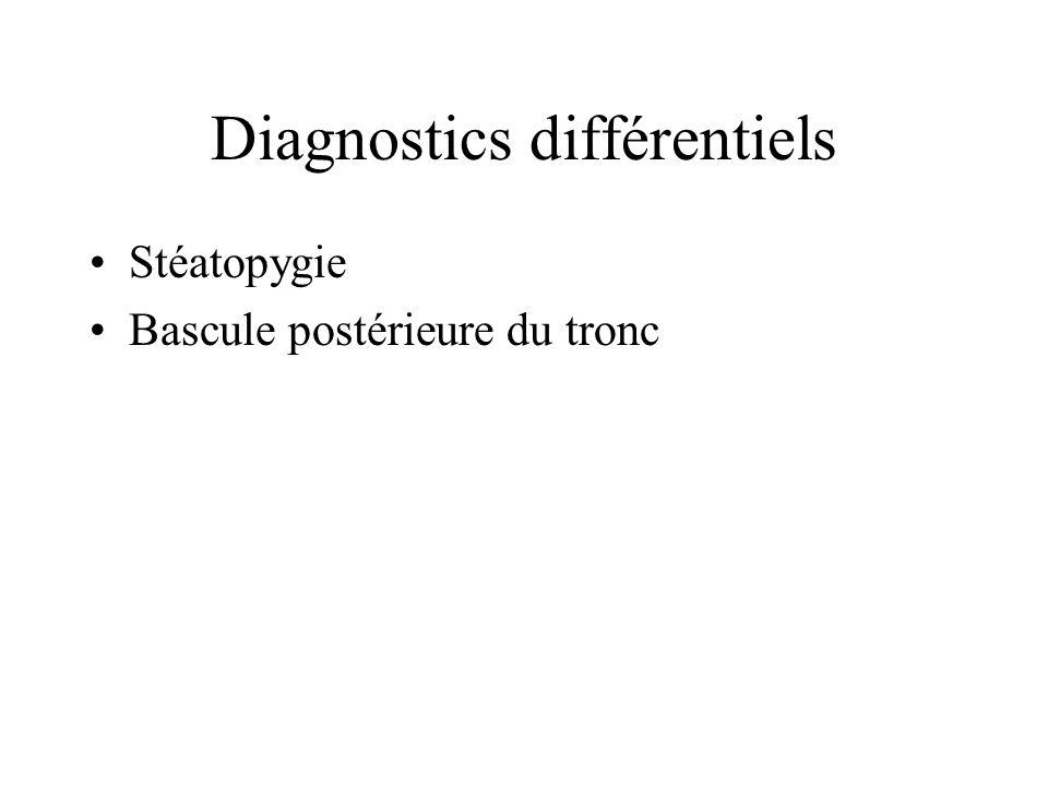 Diagnostics différentiels Stéatopygie Bascule postérieure du tronc