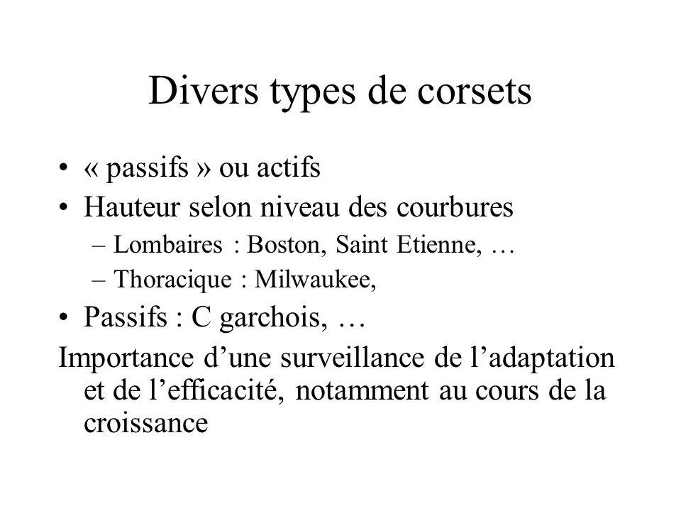 Divers types de corsets « passifs » ou actifs Hauteur selon niveau des courbures –Lombaires : Boston, Saint Etienne, … –Thoracique : Milwaukee, Passif