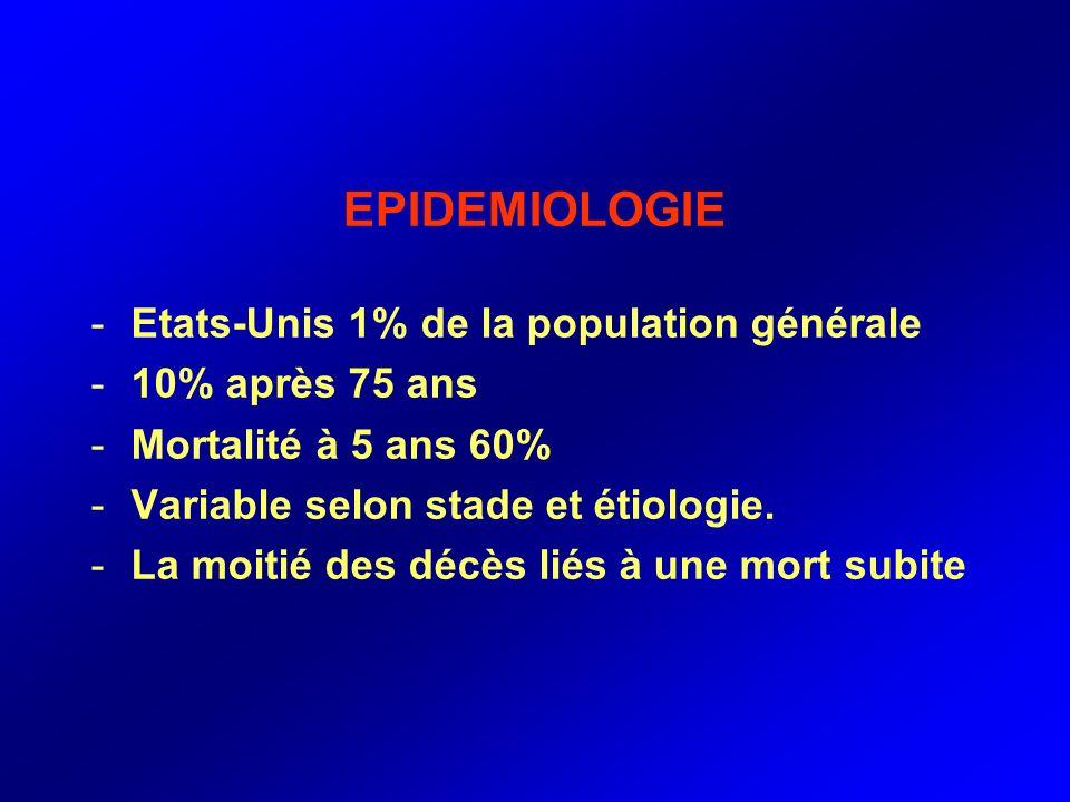 EPIDEMIOLOGIE -Etats-Unis 1% de la population générale -10% après 75 ans -Mortalité à 5 ans 60% -Variable selon stade et étiologie. -La moitié des déc
