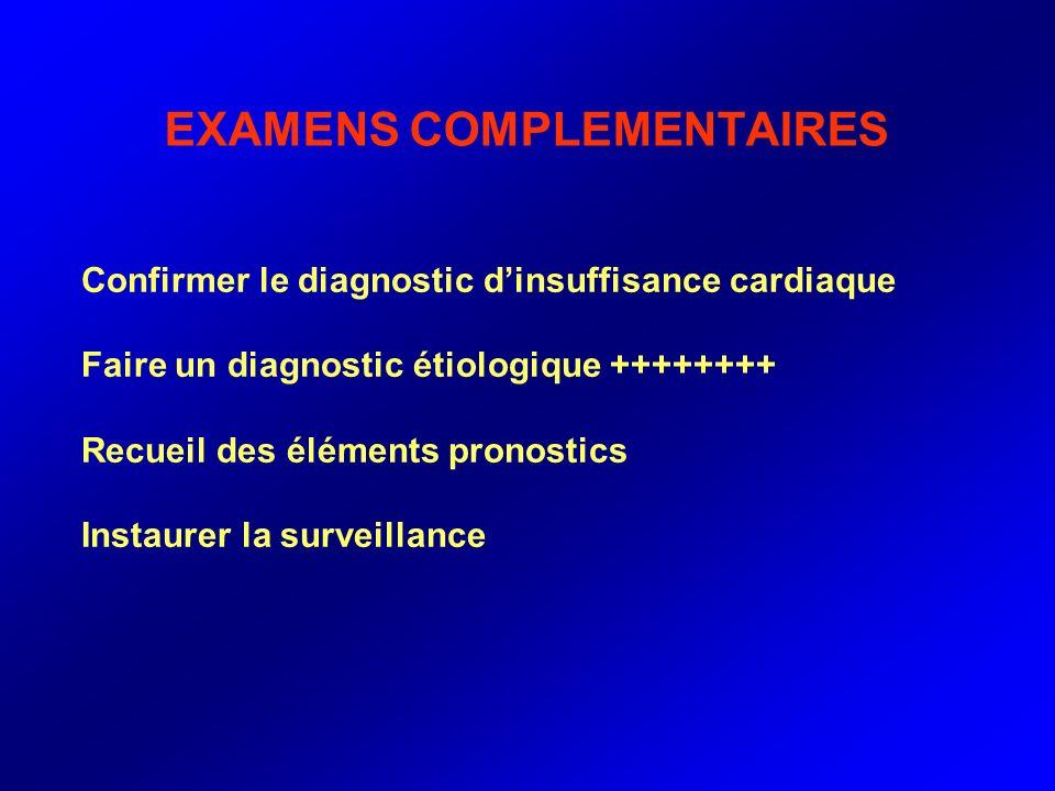 EXAMENS COMPLEMENTAIRES Confirmer le diagnostic dinsuffisance cardiaque Faire un diagnostic étiologique ++++++++ Recueil des éléments pronostics Insta