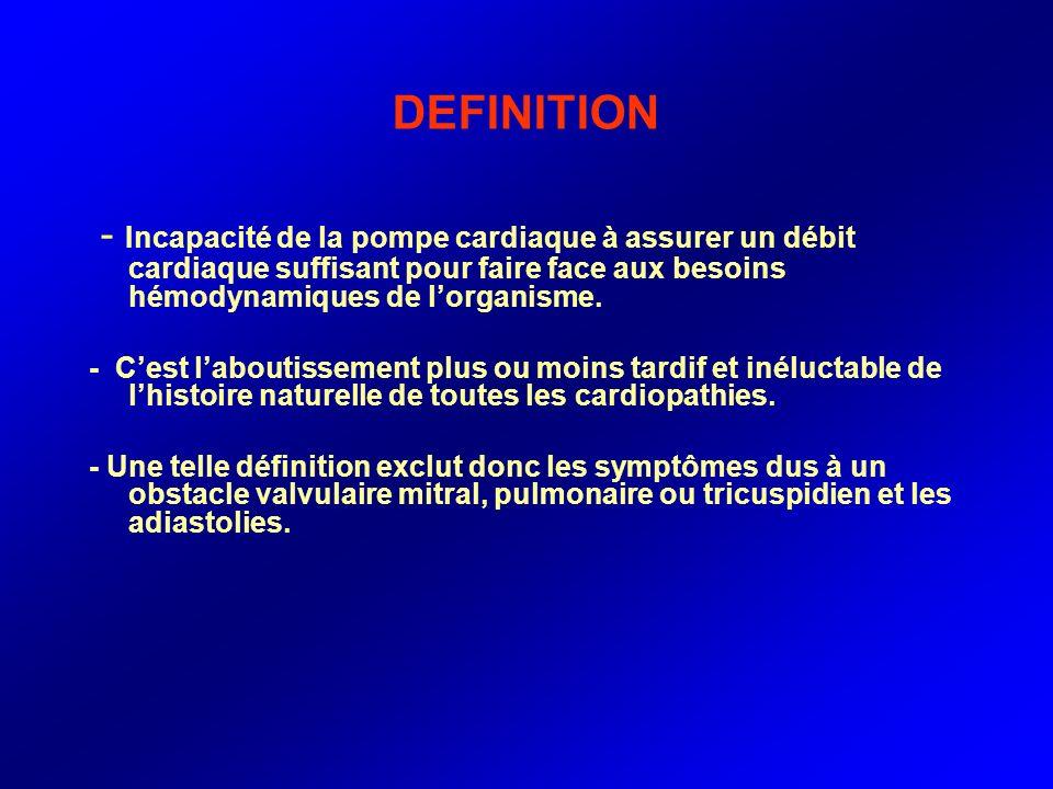 DEFINITION - Incapacité de la pompe cardiaque à assurer un débit cardiaque suffisant pour faire face aux besoins hémodynamiques de lorganisme. - Cest