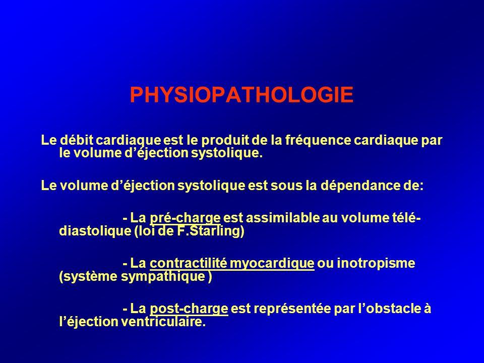 PHYSIOPATHOLOGIE Le débit cardiaque est le produit de la fréquence cardiaque par le volume déjection systolique. Le volume déjection systolique est so