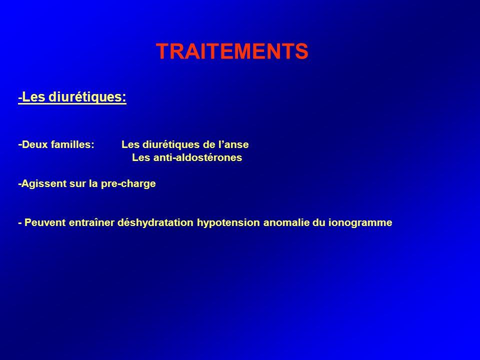 TRAITEMENTS - Les diurétiques: - Deux familles: Les diurétiques de lanse Les anti-aldostérones -Agissent sur la pre-charge - Peuvent entraîner déshydr