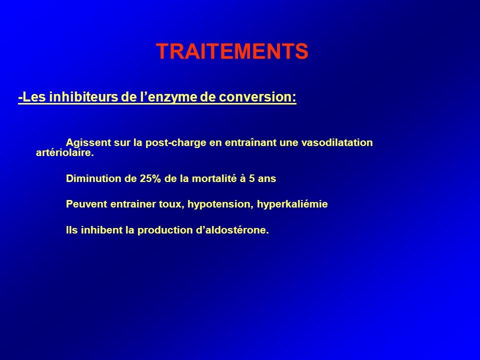 TRAITEMENTS -Les inhibiteurs de lenzyme de conversion: Agissent sur la post-charge en entraînant une vasodilatation artériolaire. Diminution de 25% de