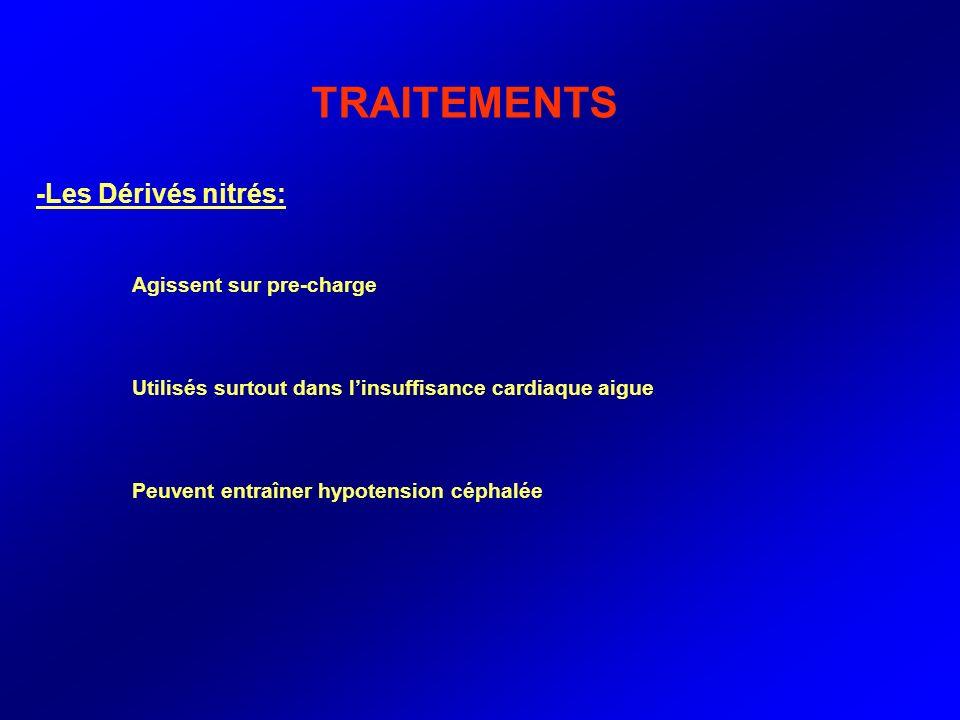 TRAITEMENTS -Les Dérivés nitrés: Agissent sur pre-charge Utilisés surtout dans linsuffisance cardiaque aigue Peuvent entraîner hypotension céphalée