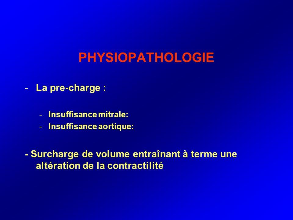PHYSIOPATHOLOGIE -La contractilité myocardique : -Maladie primitive du myocyte: Myocardiopathies -Atteinte myocardique focale : Infarctus du myocarde -Diminution de la contractilité et donc du débit cardiaque -Laltération de la contractilité est létape terminale de toutes les cardiopathies.