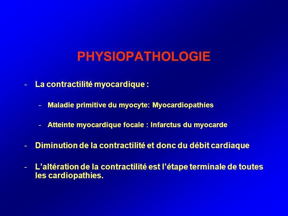 PHYSIOPATHOLOGIE -La post-charge : -Hypertension artérielle -Sténose aortique - Augmentation de la post-charge et donc diminution du débit cardiaque et surtout surcharge de pression chronique avec à terme atteinte de la contractilité