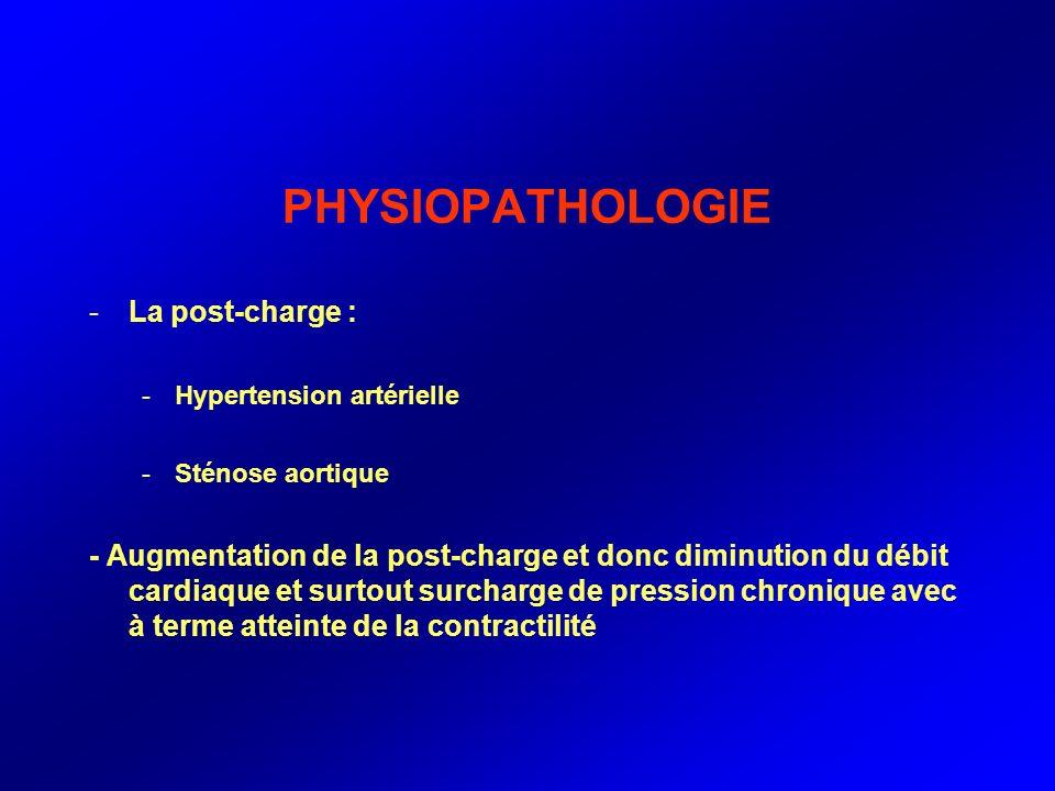PHYSIOPATHOLOGIE -La post-charge : -Hypertension artérielle -Sténose aortique - Augmentation de la post-charge et donc diminution du débit cardiaque e