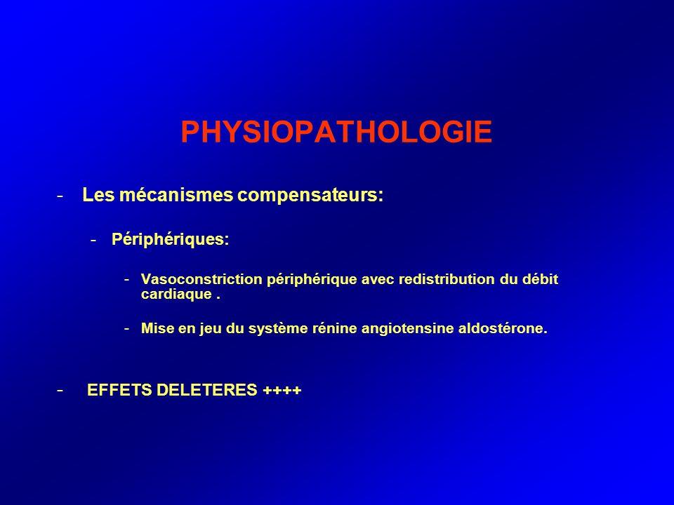 PHYSIOPATHOLOGIE -Les mécanismes compensateurs: -Périphériques: -Vasoconstriction périphérique avec redistribution du débit cardiaque. -Mise en jeu du