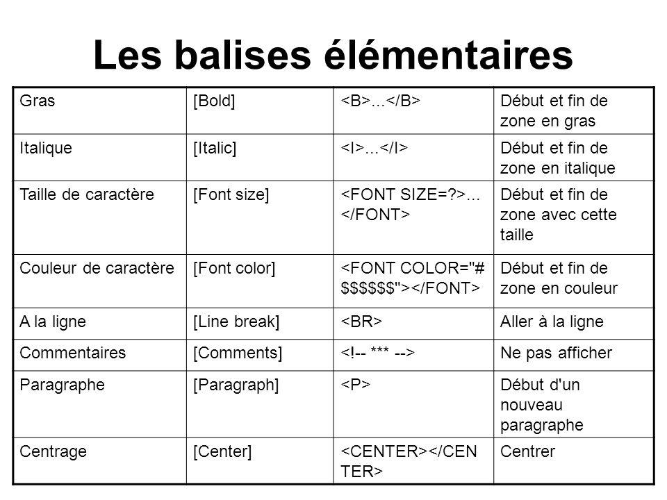 Les balises élémentaires Gras[Bold]... Début et fin de zone en gras Italique[Italic]...