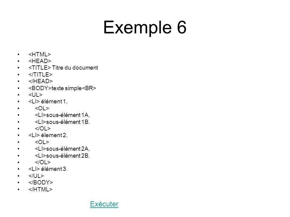 Exemple 6 Titre du document texte simple élément 1, sous-élément 1A, sous-élément 1B.