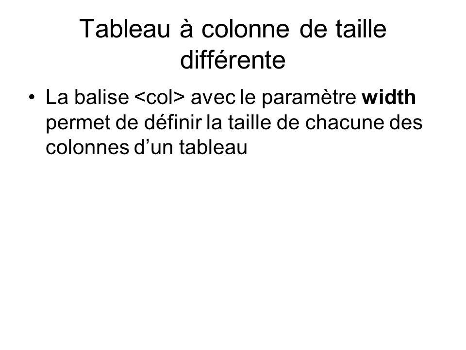 Tableau à colonne de taille différente La balise avec le paramètre width permet de définir la taille de chacune des colonnes dun tableau