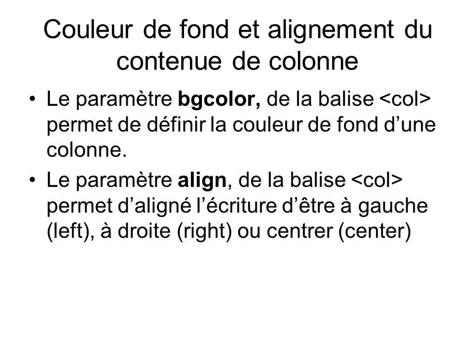 Couleur de fond et alignement du contenue de colonne Le paramètre bgcolor, de la balise permet de définir la couleur de fond dune colonne.