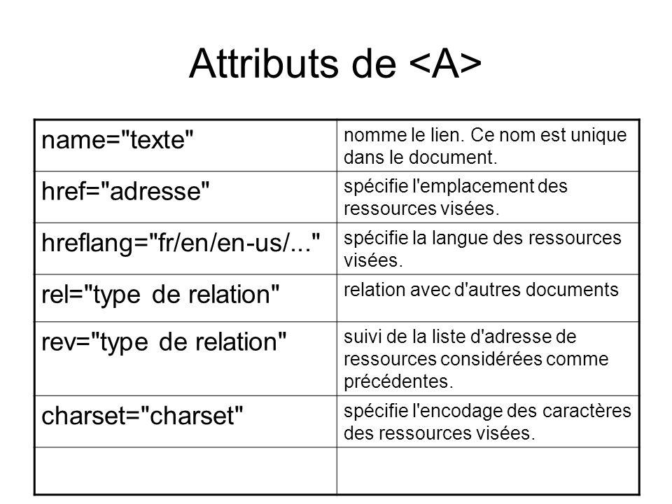 Attributs de name= texte nomme le lien. Ce nom est unique dans le document.