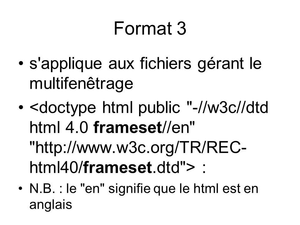 Le document HTML minimum Une page HTML était en fait un fichier texte, enrichi d un certain nombre de codes ou commandes, appelés balises.