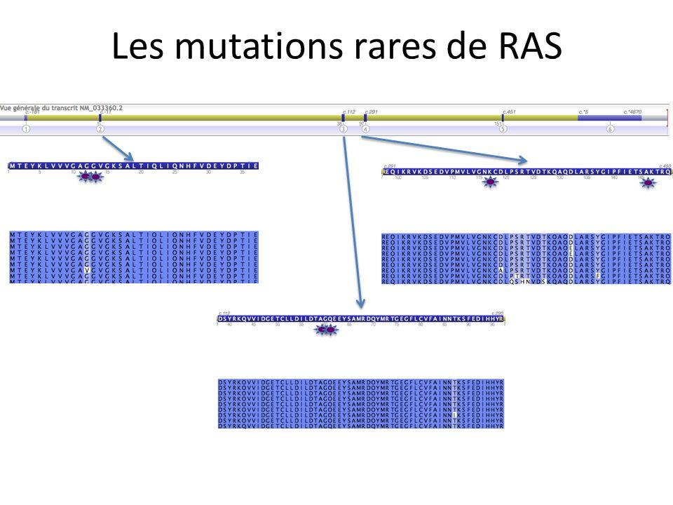 Les mutations rares de RAS