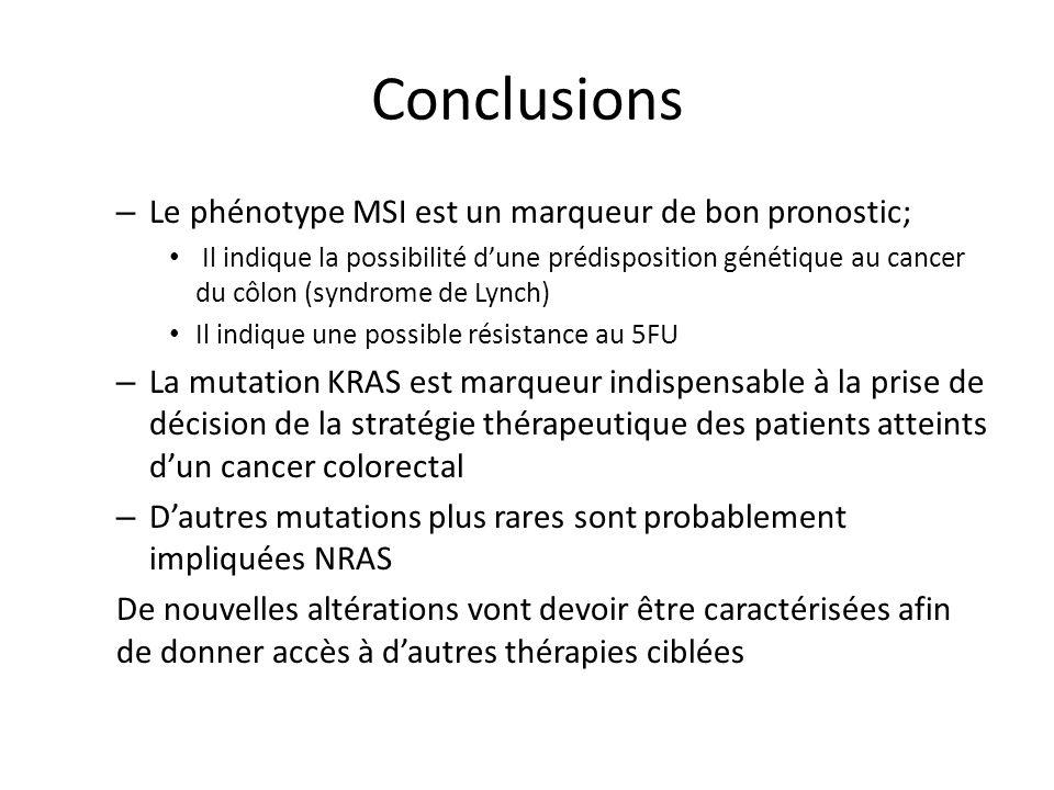 Conclusions – Le phénotype MSI est un marqueur de bon pronostic; Il indique la possibilité dune prédisposition génétique au cancer du côlon (syndrome