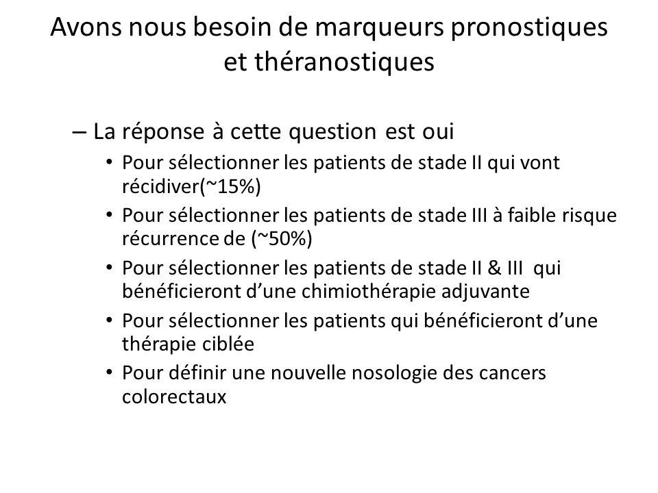 Avons nous besoin de marqueurs pronostiques et théranostiques – La réponse à cette question est oui Pour sélectionner les patients de stade II qui von